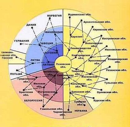Псковский регионологический журнал